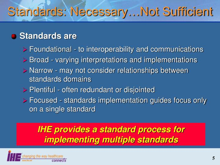 Standards: Necessary…Not Sufficient