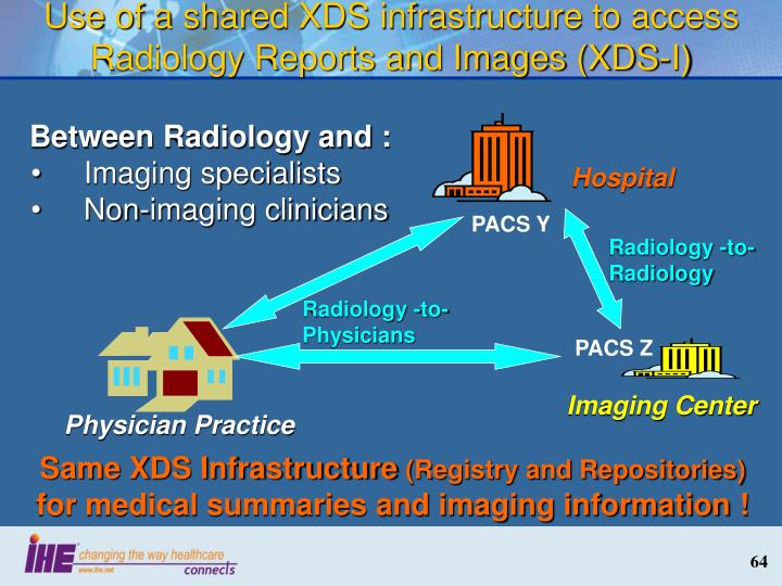 Use of a shared XDS infrastructure to access Radiology Reports and Images (XDS-I)