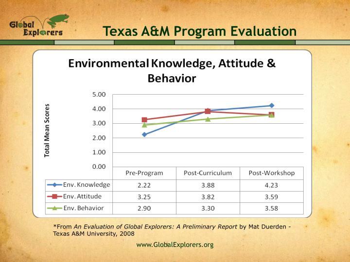 Texas A&M Program Evaluation