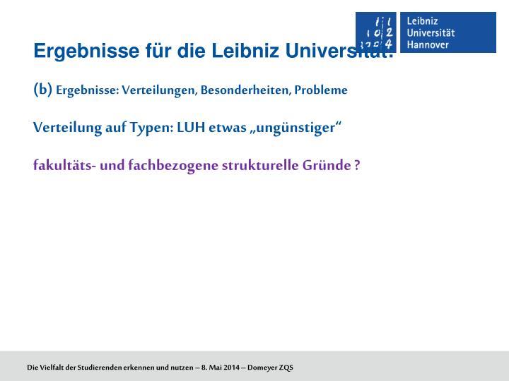 Ergebnisse für die Leibniz Universität: