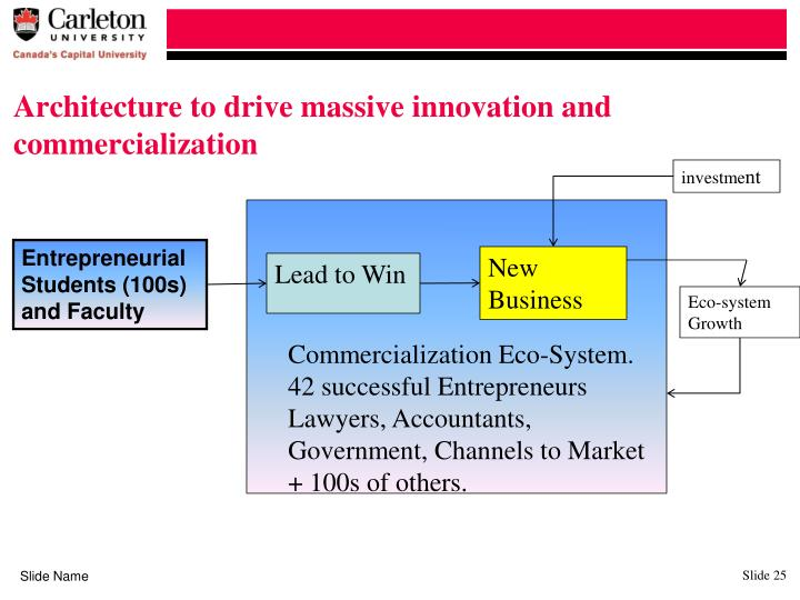 Architecture to drive massive innovation and commercialization