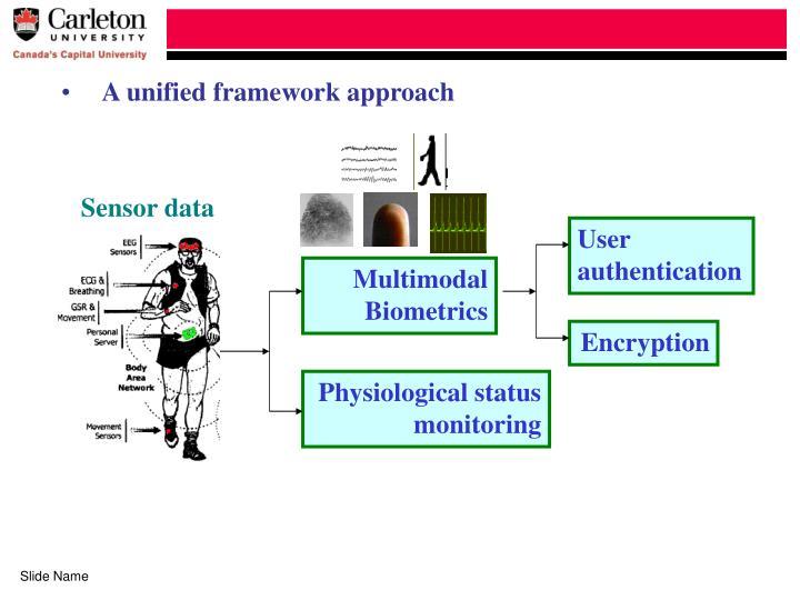 A unified framework approach