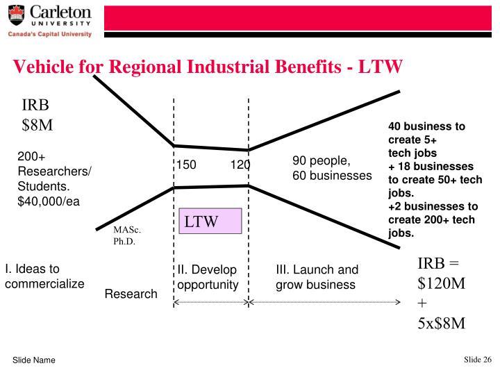 Vehicle for Regional Industrial Benefits - LTW