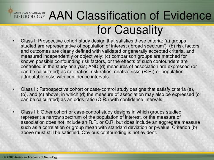AAN Classification of Evidence