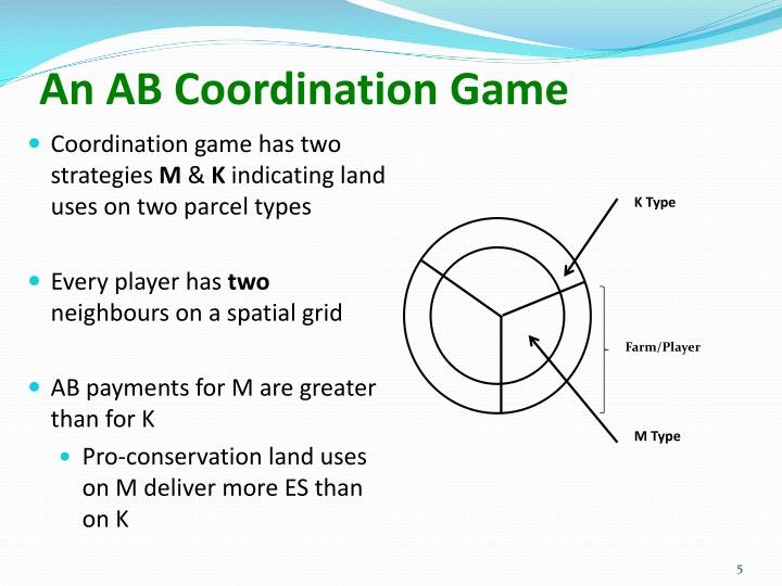 An AB Coordination Game
