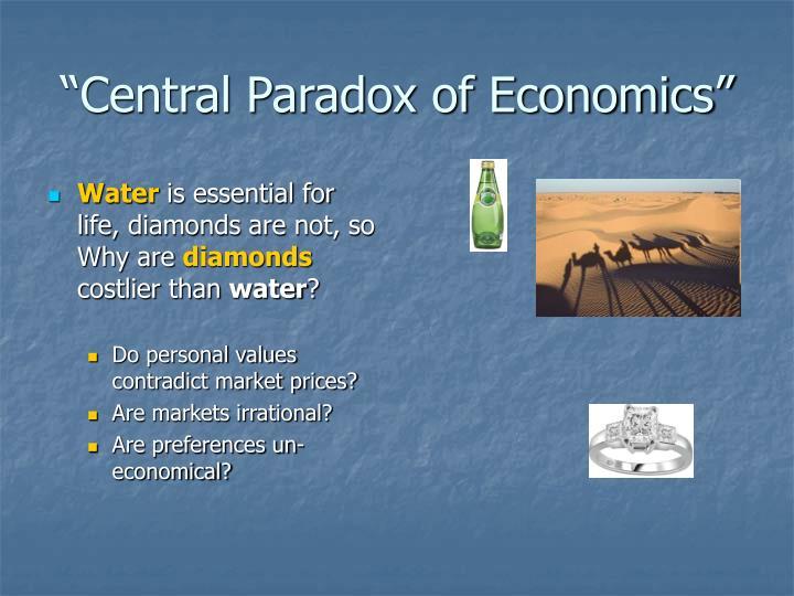 """""""Central Paradox of Economics"""""""