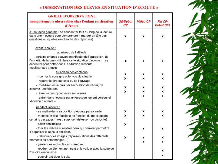 «OBSERVATION DES ELEVES EN SITUATION D'ECOUTE»