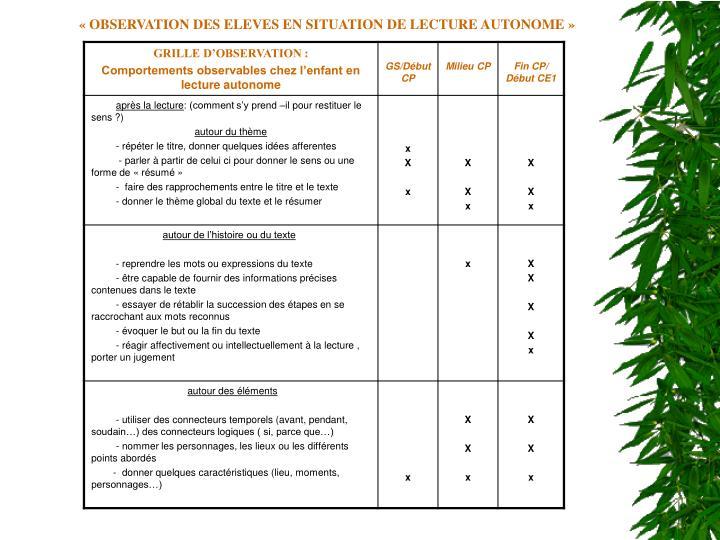 «OBSERVATION DES ELEVES EN SITUATION DE LECTURE AUTONOME»