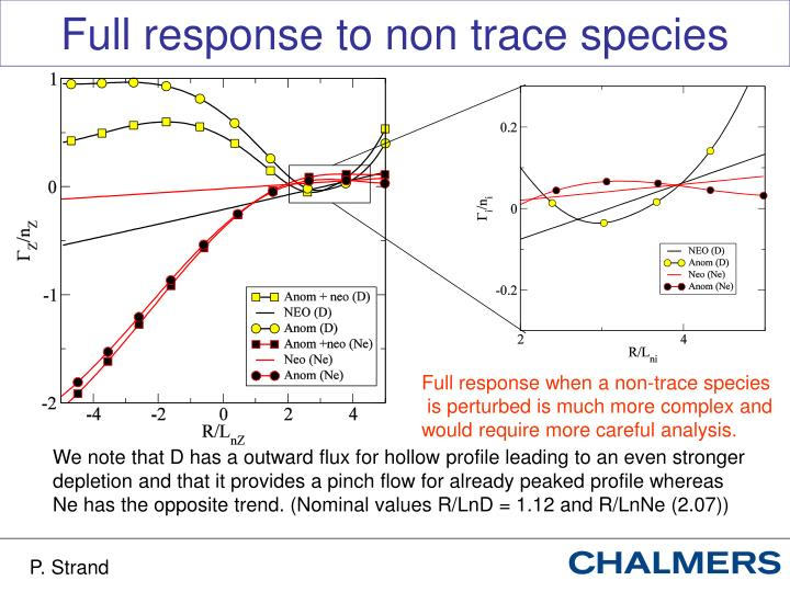 Full response to non trace species