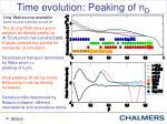 time evolution peaking of n d