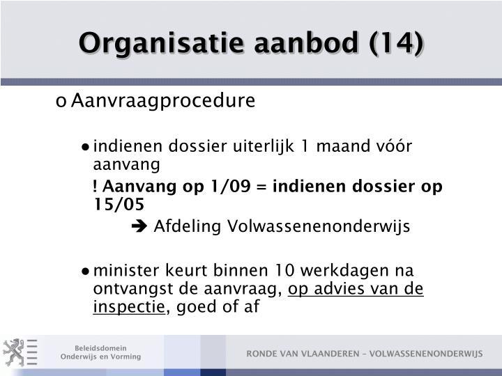Organisatie aanbod (14)