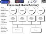 centralized shared memory