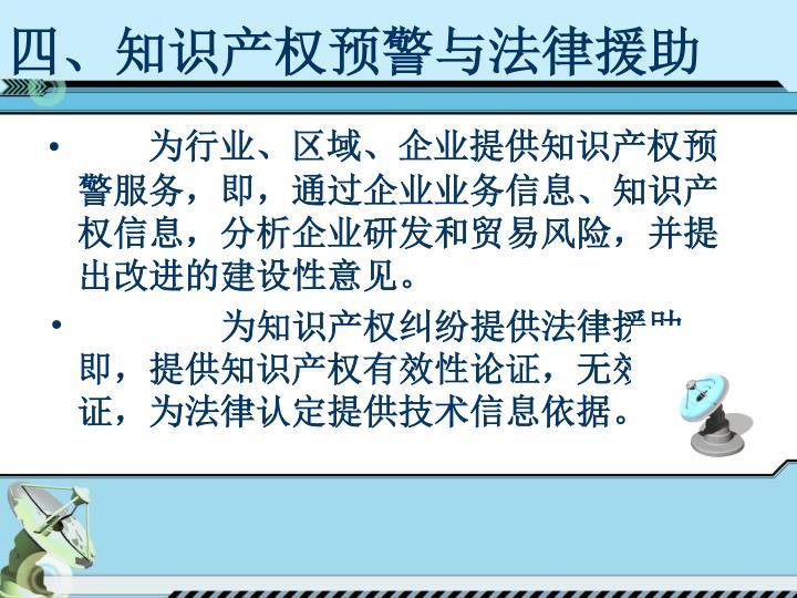 四、知识产权预警与法律援助