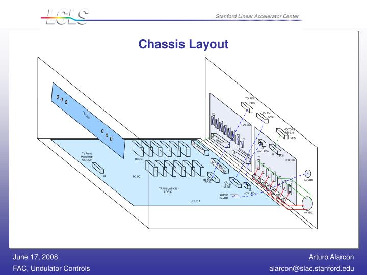 Chassis Layout