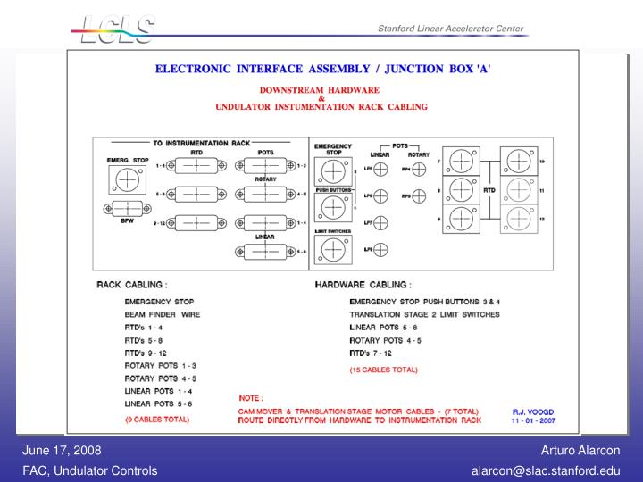 Electronic Interface Assembly/Junction Box 'A'