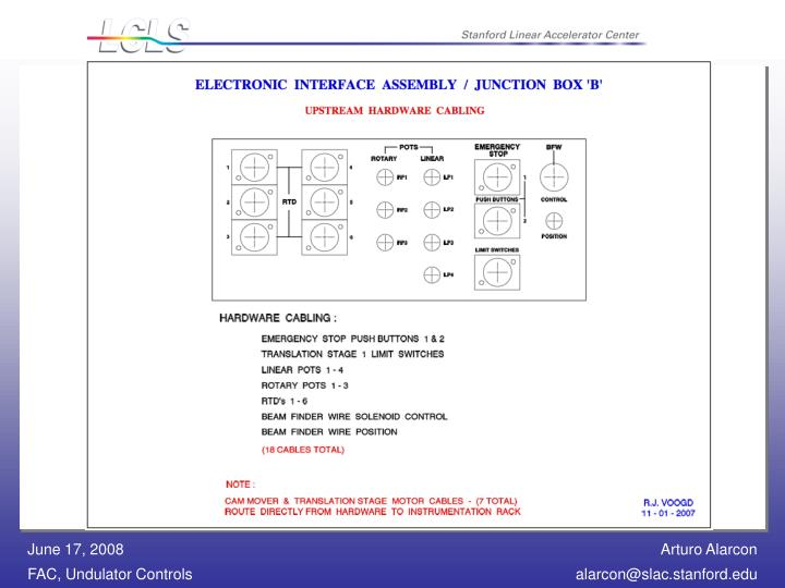 Electronic Interface Assembly/Junction Box 'B'