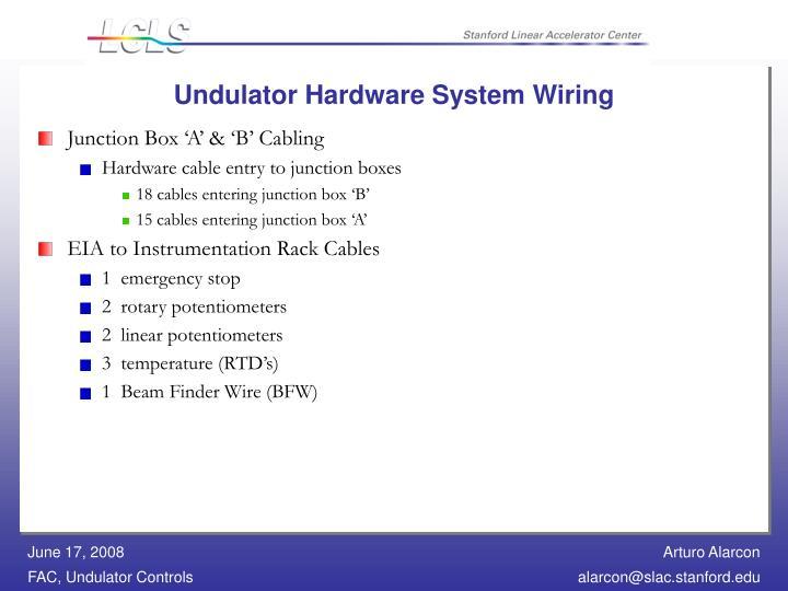 Undulator Hardware System Wiring