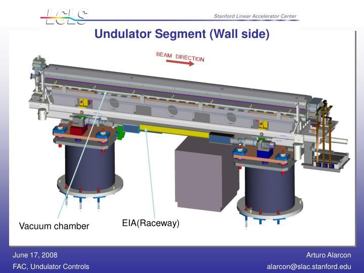 Undulator Segment (Wall side)