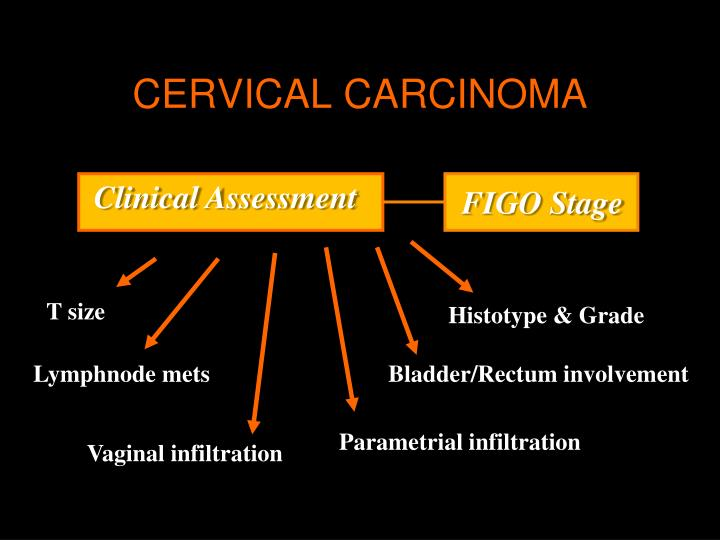 CERVICAL CARCINOMA