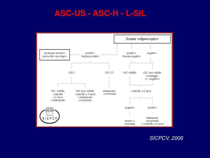 ASC-US