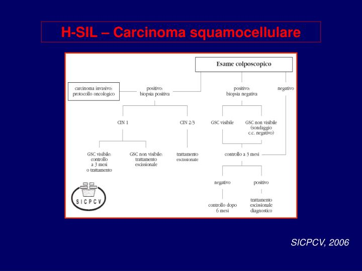 H-SIL – Carcinoma squamocellulare