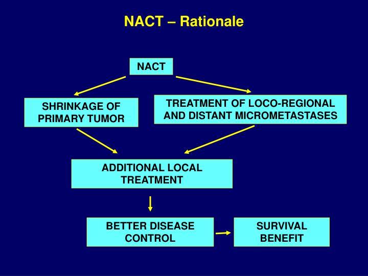 NACT – Rationale