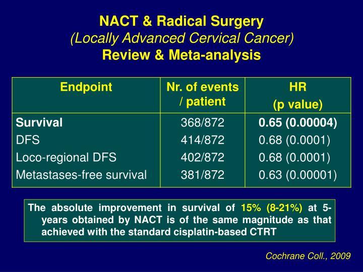 NACT & Radical Surgery