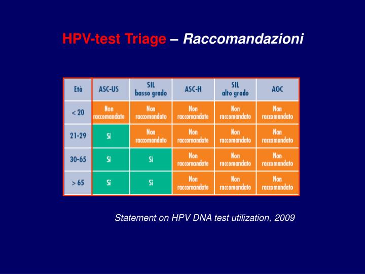 HPV-test Triage