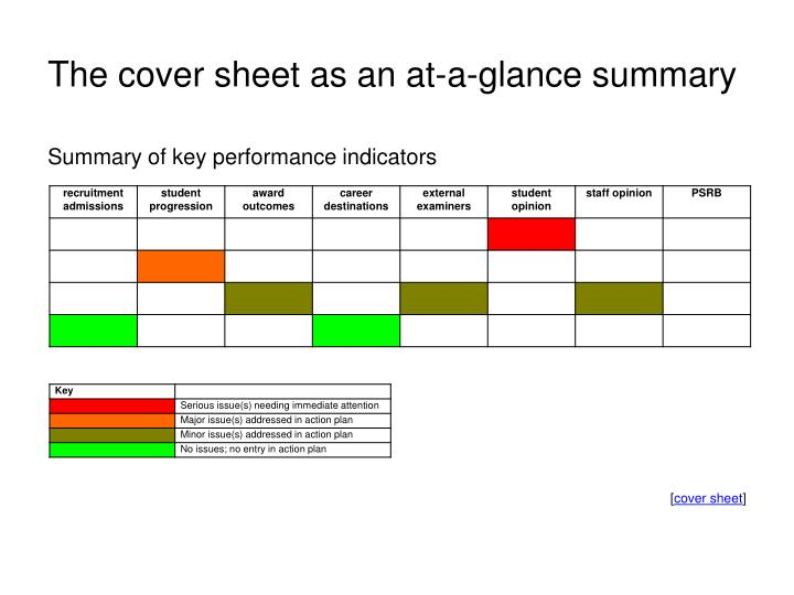 The cover sheet as an at-a-glance summary