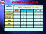 chemick odolnost
