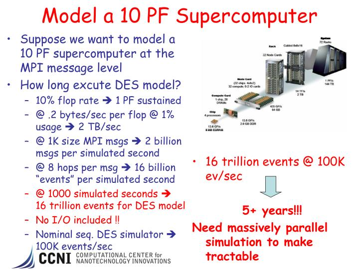 Model a 10 PF Supercomputer
