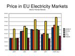 price in eu electricity markets source thomson reuters