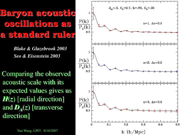 Baryon acoustic oscillations as