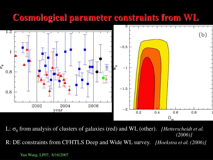 Cosmological parameter constraints from WL
