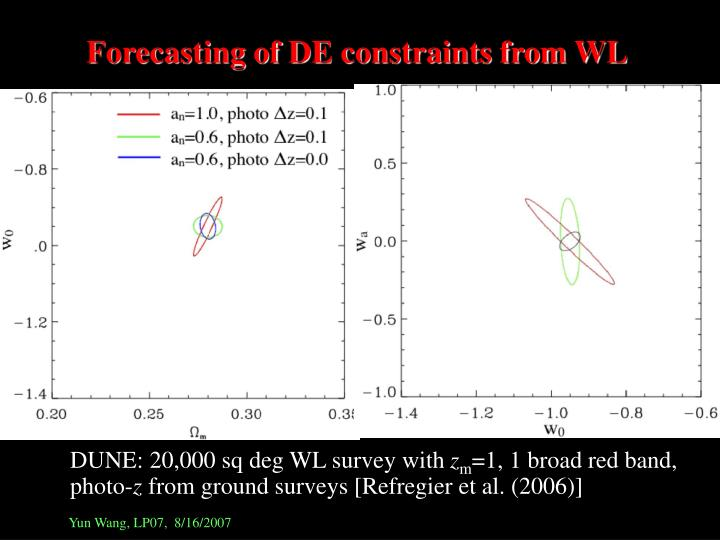 Forecasting of DE constraints from WL