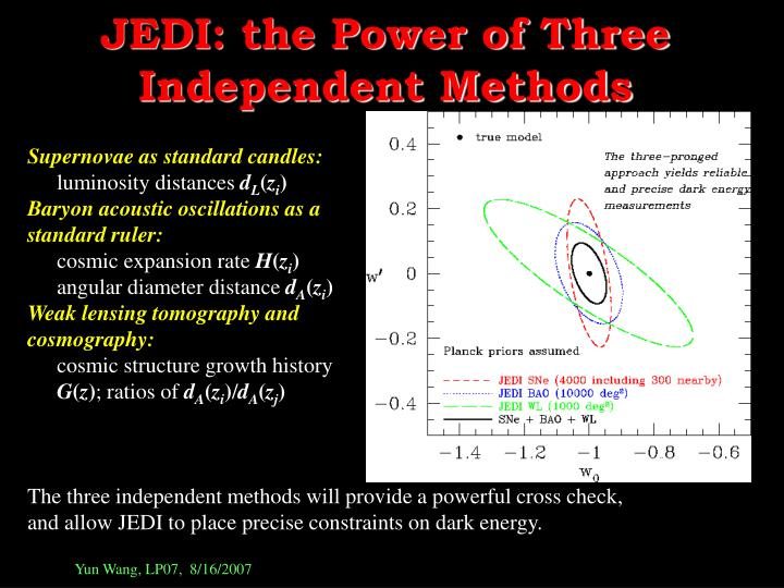 JEDI: the Power of Three Independent Methods