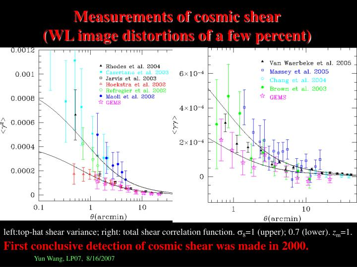Measurements of cosmic shear