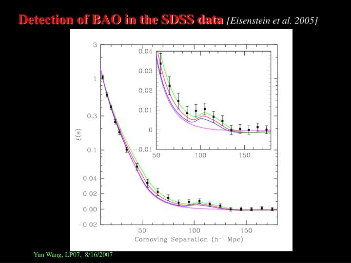 Detection of BAO in the SDSS data