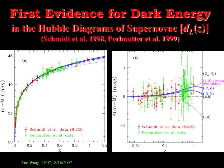 First Evidence for Dark Energy