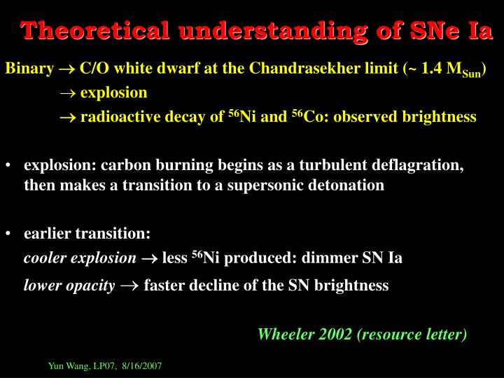 Theoretical understanding of SNe Ia