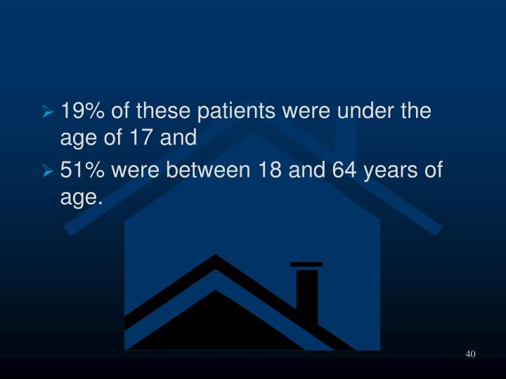 19% of these patients were under the age of 17 and