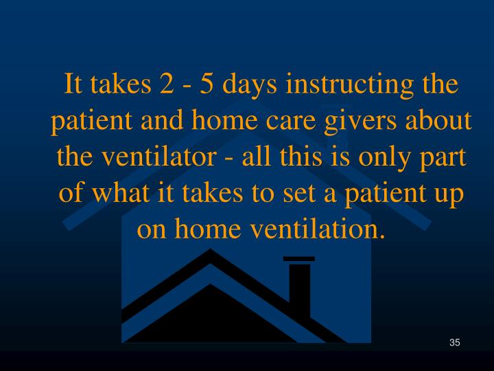 It takes 2 - 5 days instructing the patient and home care givers about  the ventilator - all this is only part of what it takes to set a patient up on home ventilation.