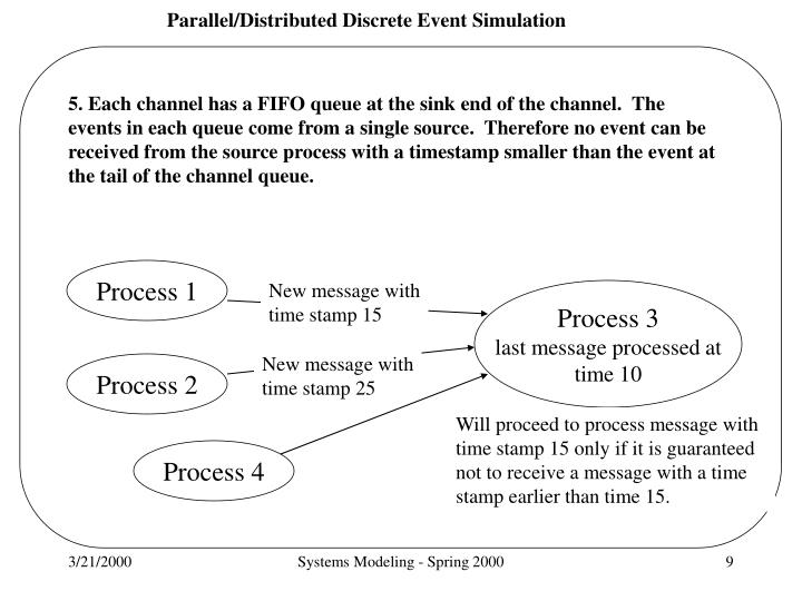 5. Each channel has a FIFO queue at the sink end of the channel.  The events in each queue come from a single source.  Therefore no event can be received from the source process with a timestamp smaller than the event at the tail of the channel queue.