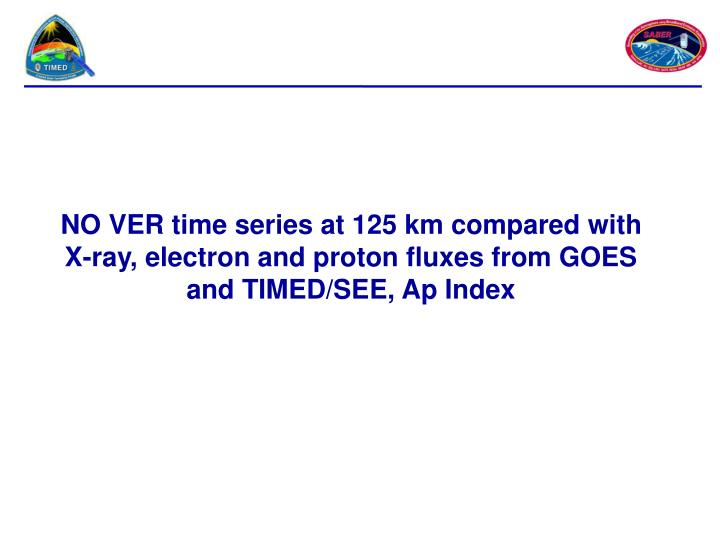 NO VER time series at 125 km compared with