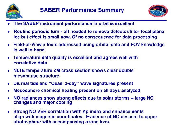 SABER Performance Summary