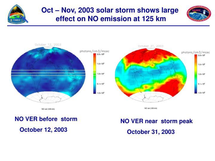 Oct – Nov, 2003 solar storm shows large