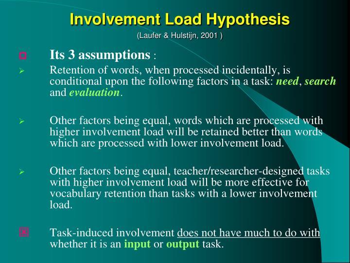 Involvement Load Hypothesis