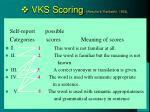 vks scoring wesche paribakht 1993