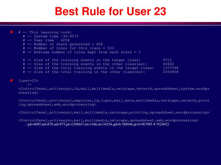 Best Rule for User 23