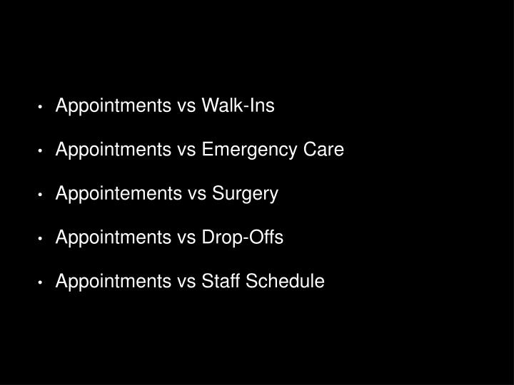 Appointments vs Walk-Ins